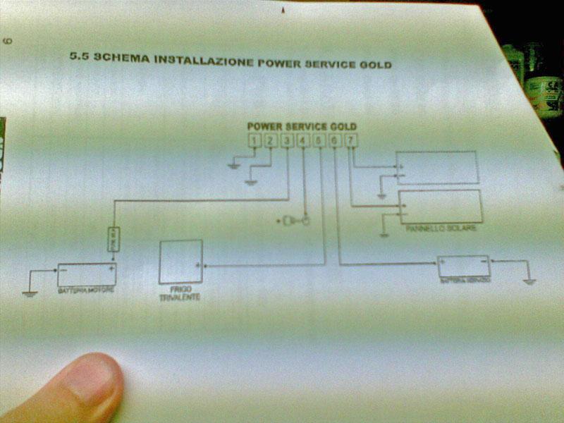 Schema Elettrico Nds Power Service : Schema elettrico nds power service fare di una mosca